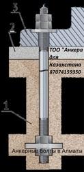 Болты фундаментные (анкерные) с анкерной плитой,  тип 2.1